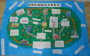 La concertation de la jeunesse sur le futur Poumon Vert